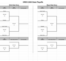 ORES State Playoff Brackets Released